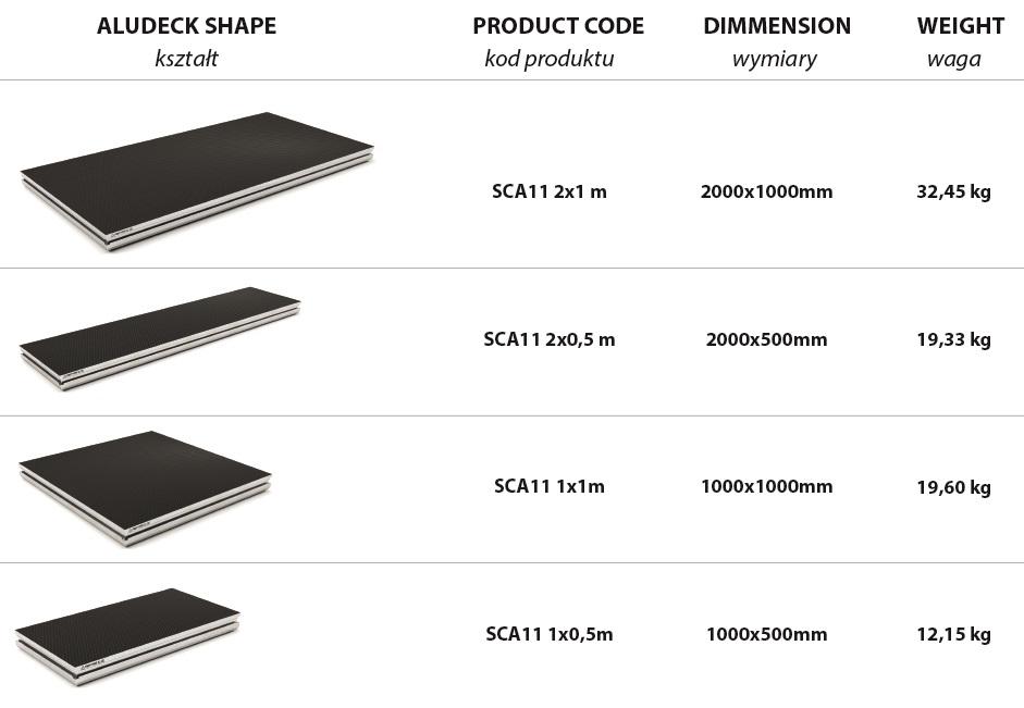wykaz podestów scenicznych-750 kg / 1m2